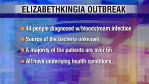 Health officials: Outbreak of Bloodstream Infections Caused by Elizabethkingia in Wisconsin | FOX6Now.com - Health Council