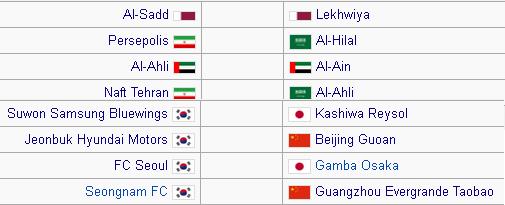 Confrontos das oitavas de final da Liga dos Campeões da Ásia 2015