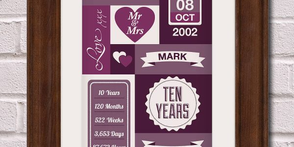 Impressive 10 Year Wedding Anniversary Gift For Husband With Original Personalised Tenth Wedding Anniversary Print