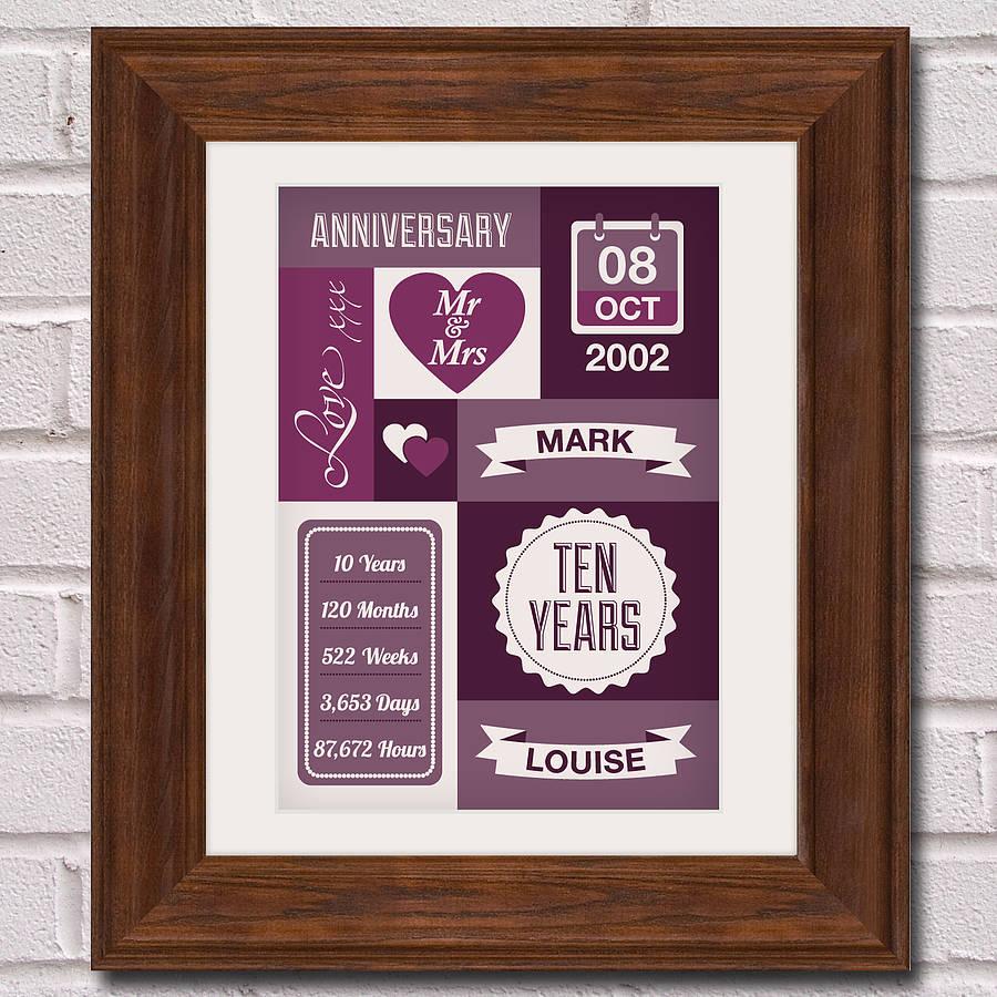 Impressive 10 Year Wedding Anniversary Gift For Husband With Original Personalised Tenth Wedding Anniversary Print