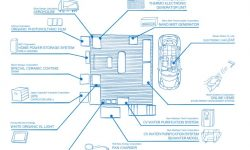 Good blueprint creator with floor free floor plan creator draw popular blueprint creator with elegant online blueprint maker in inspiration to remodel home then online blueprint malvernweather Choice Image