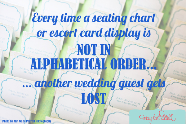 Thursday Tips: Why Alphabetical Order Is So Important! via TheELD.com
