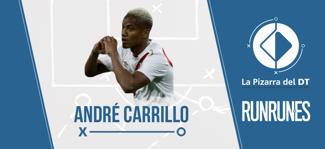 Andre carrillo