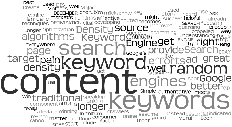 proper keyword density for seo