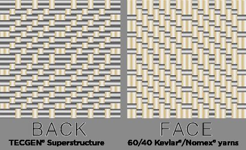 TECGEN71 Fabric