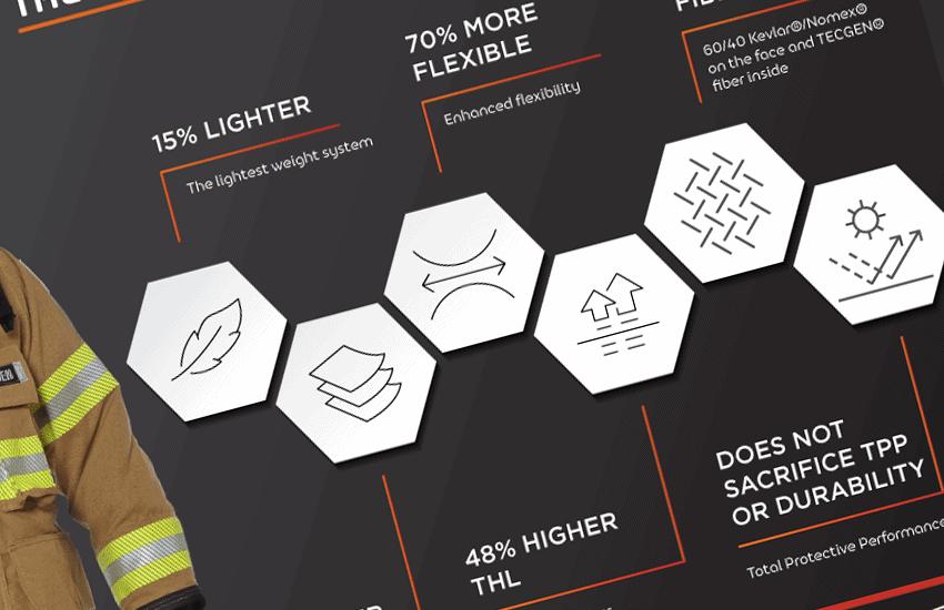 TECGEN71 Infographic Preview