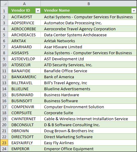 Acumatica Vendor Summary Excel Report