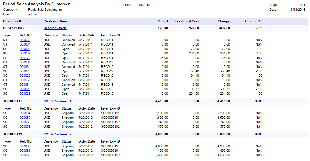 Acumatica Report Store: Period Sales Analysis By Customer