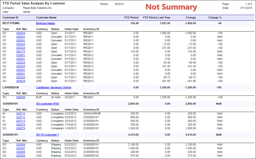 Acumatica Report Store: YTD Period Sales Analysis By Customer