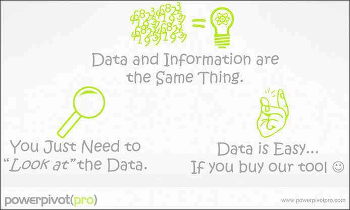 The 3 Big Lies of Data