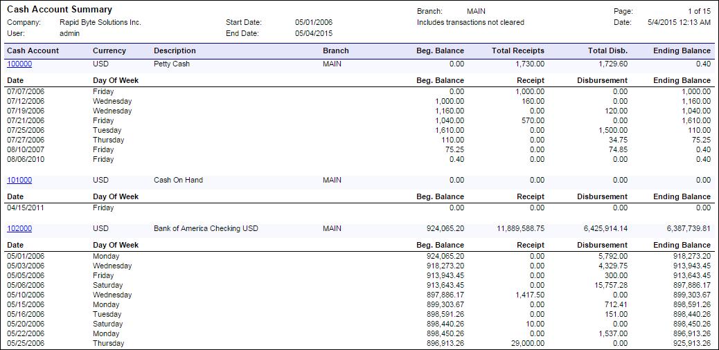 Acumatica Standard Reports: Cash Account Summary