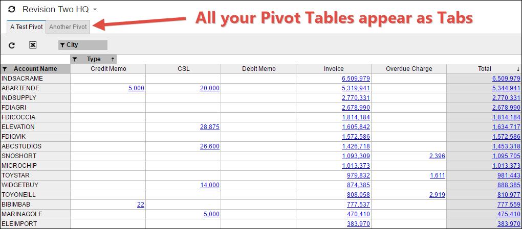 Pivot Tables in Acumatica 6.0