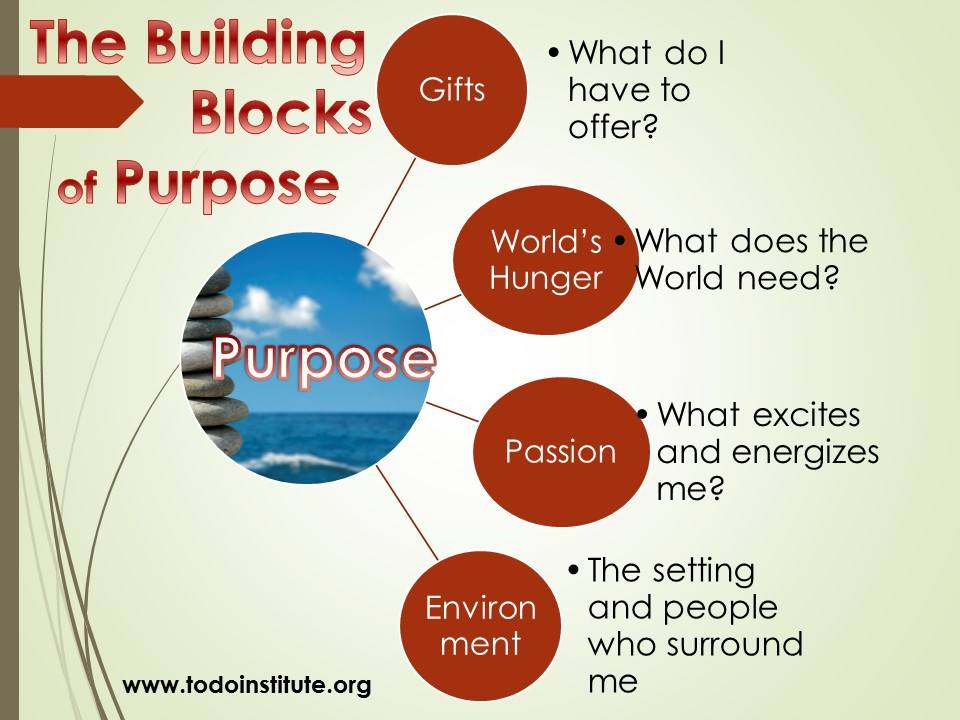 Building Blocks of Purpose