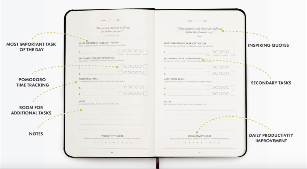 Productivity Planner page layout