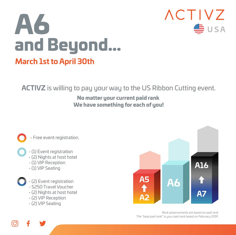 ACTIVZ A6 and beyond promo