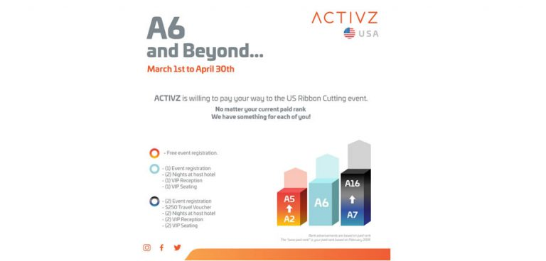 ACTIVZ A6 and beyond 2