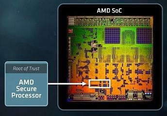 Seguridad AMD EPYC