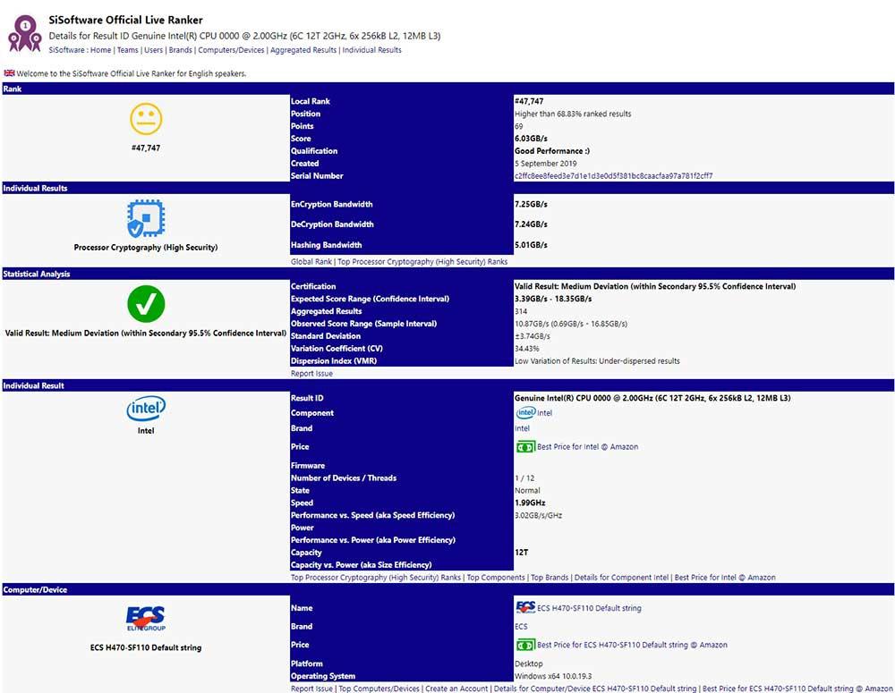 Los nuevos Intel Core i3 e i5 si vendrán con HyperThreading.
