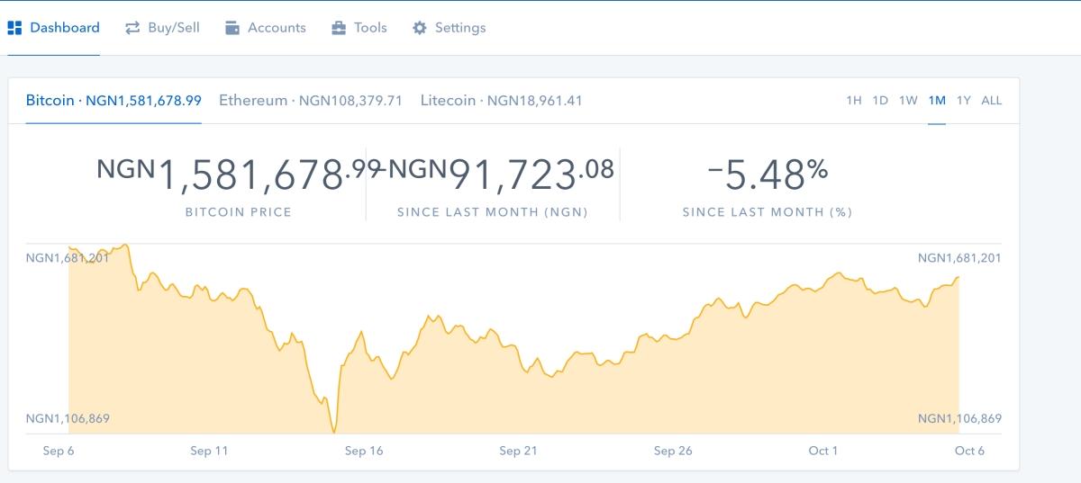 fund_your_bitcoin_wallet_nigeria6