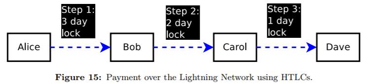 lightning_network