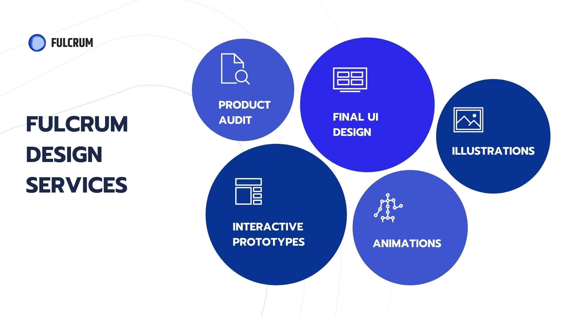 Fulcrum.Rocks Design Services