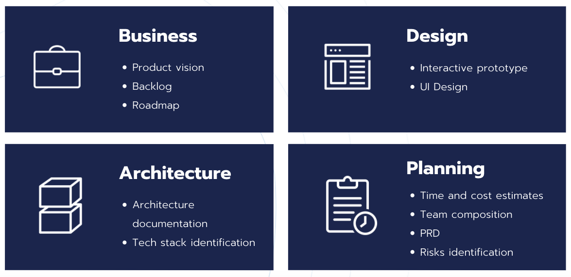 Project Discovery Phase Deliverables