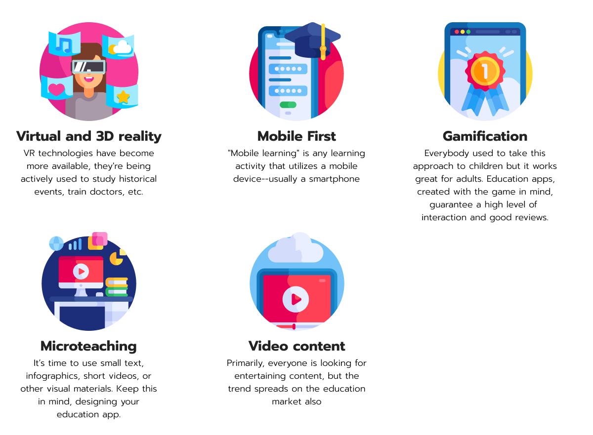 Education App Design Trends 2021