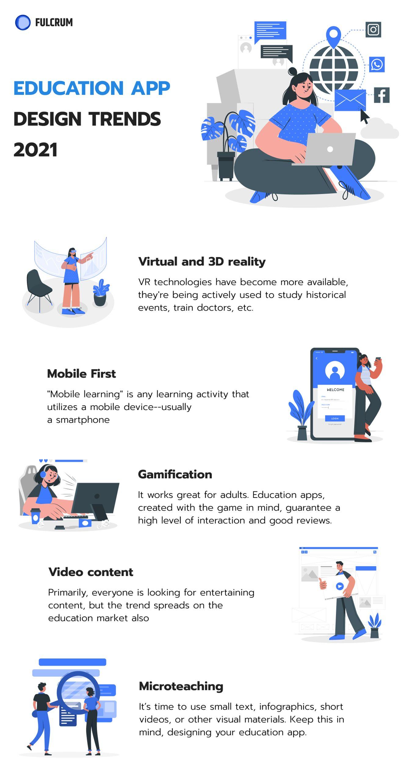 Education App Design Trends 2021 infographics.