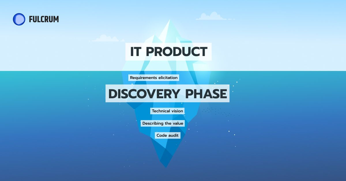 Discovery phase software development.