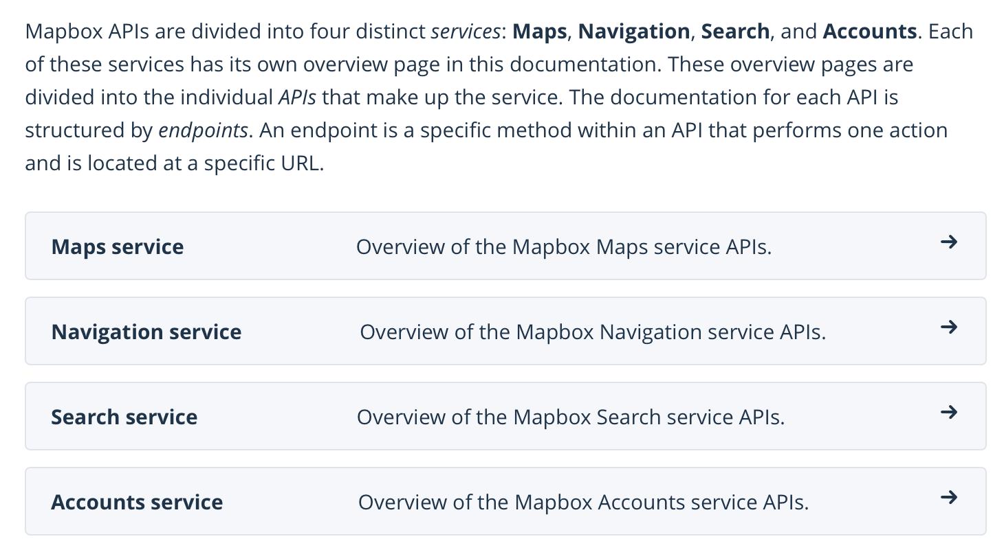MapBox API