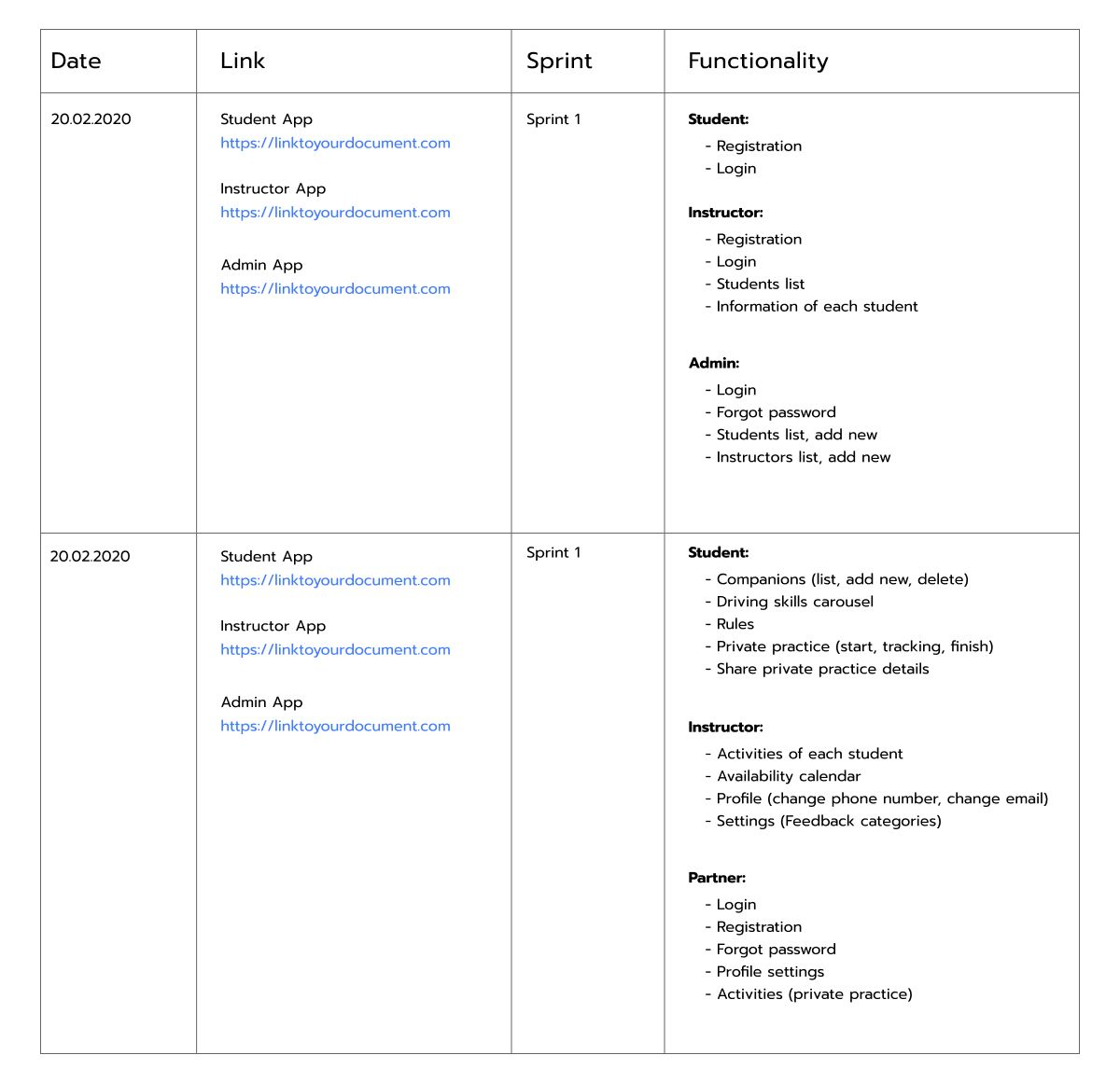 Table with features for edtech app. 2 first sprints