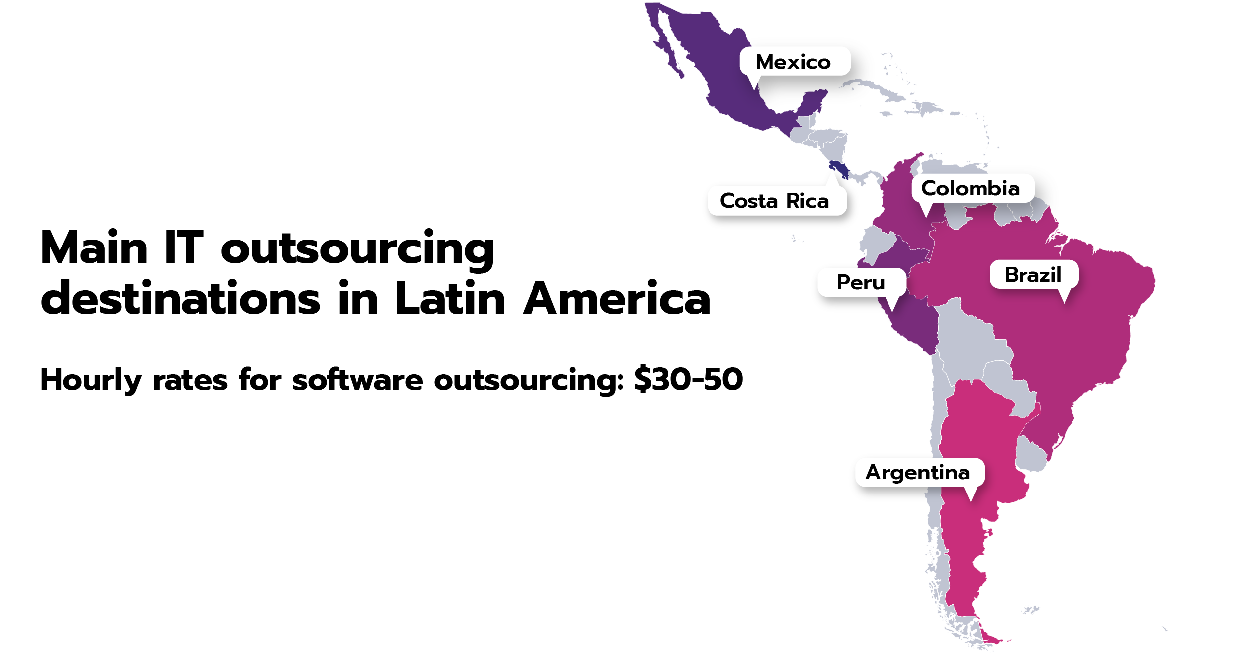 Offshore software development rates in Latin America.