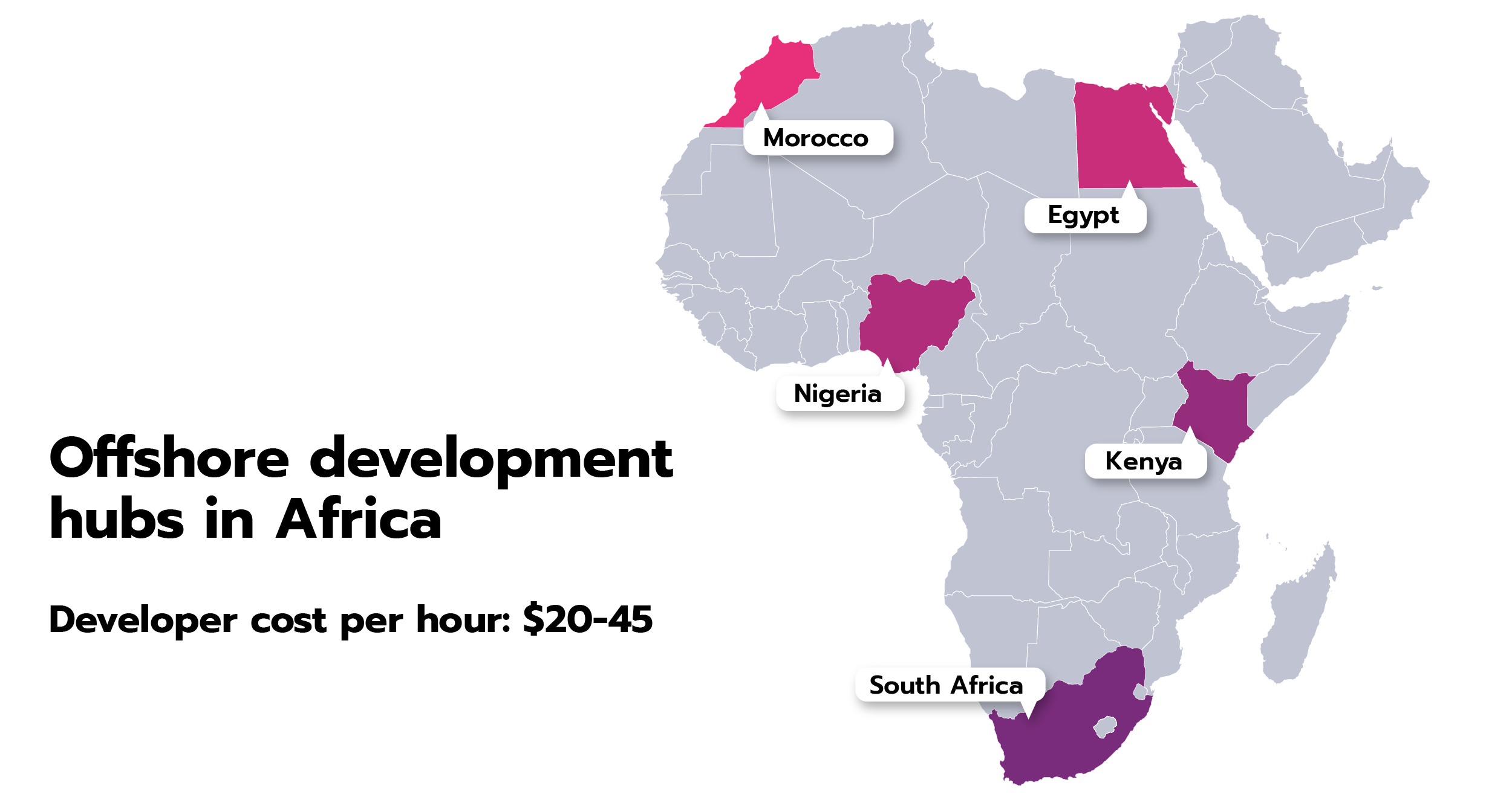 Offshore software development Rates: average developer cost per hour in Africa.