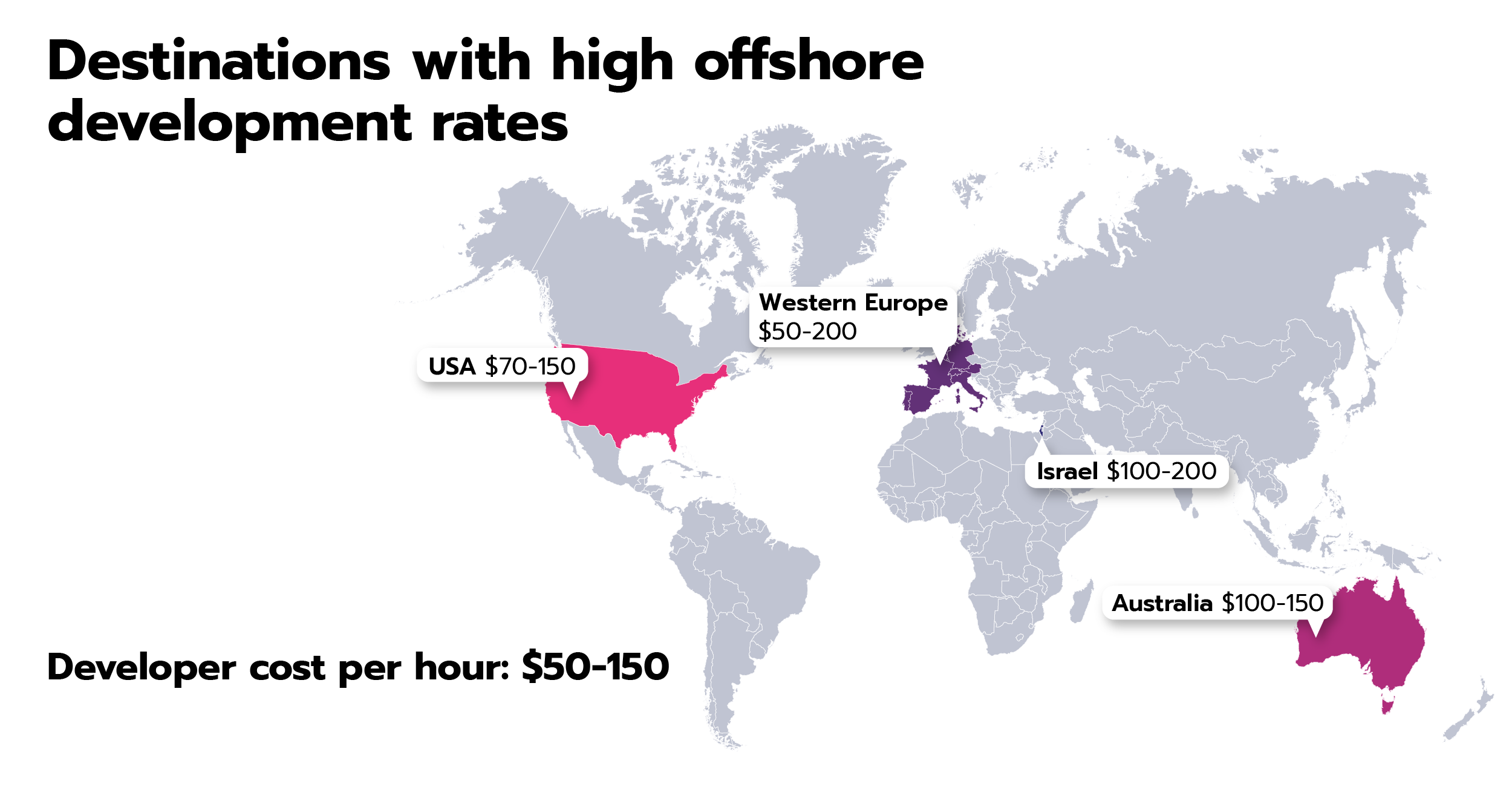Destinations with high offshore development rates: the US, Western Europe, Australia, Israel.