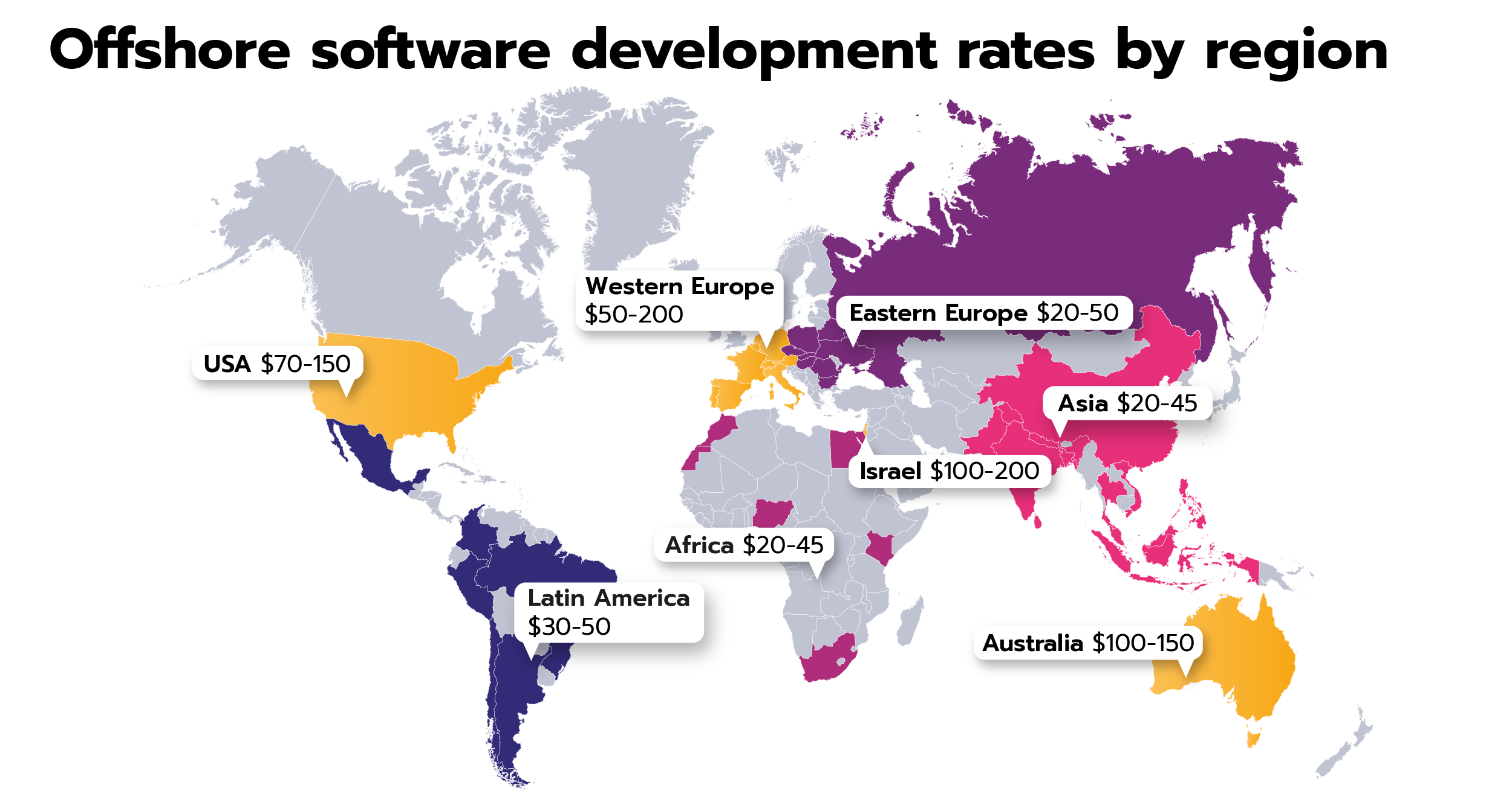 Offshore Software Development Rates by Region.