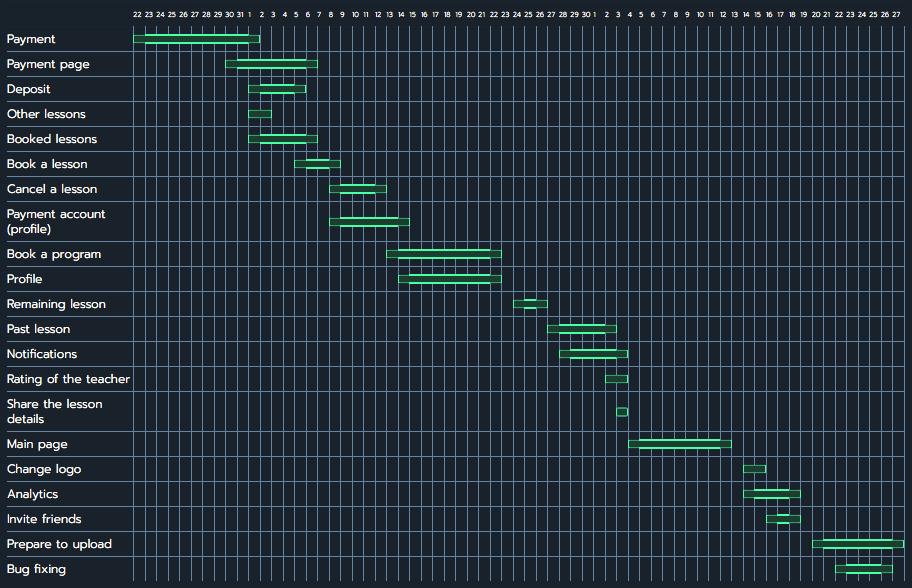 Kor product development roadmap