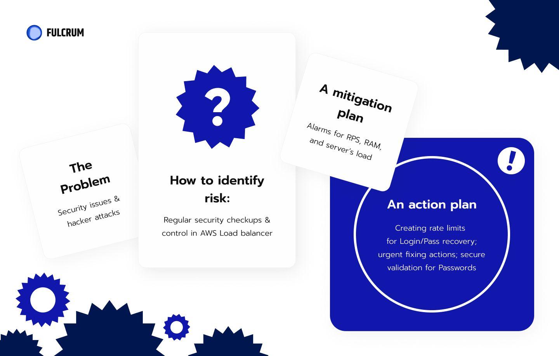 Project Risks in App Development example