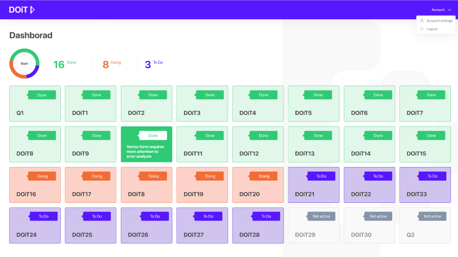 Student Dashboard of the Edtech Project.