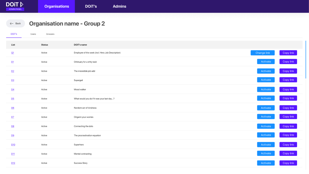 Admin panel of the detect project.