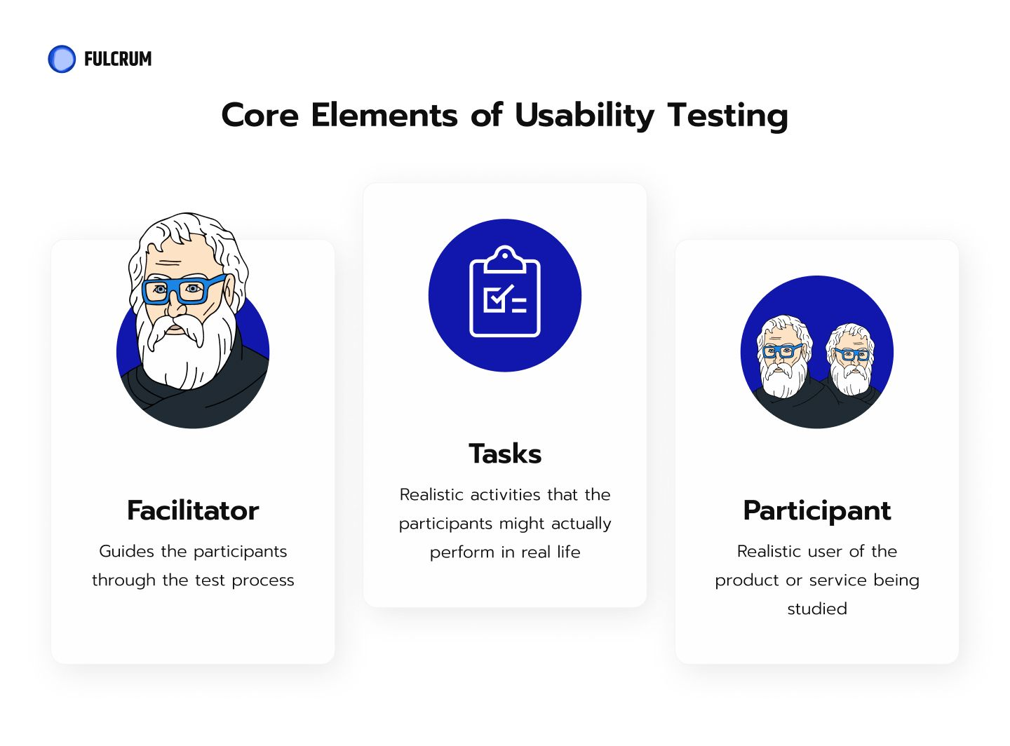 core elements of usability testing.