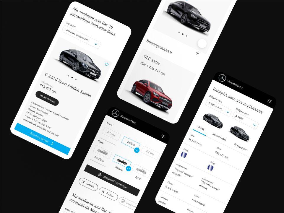 Car dealer website with Responsive design.