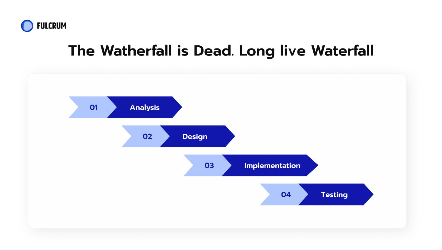 But not every project requires this approach. So when do we go for the more traditional frameworks like Waterfall?