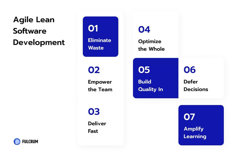 Lean Software Development | 7 principles of Lean Software Development.