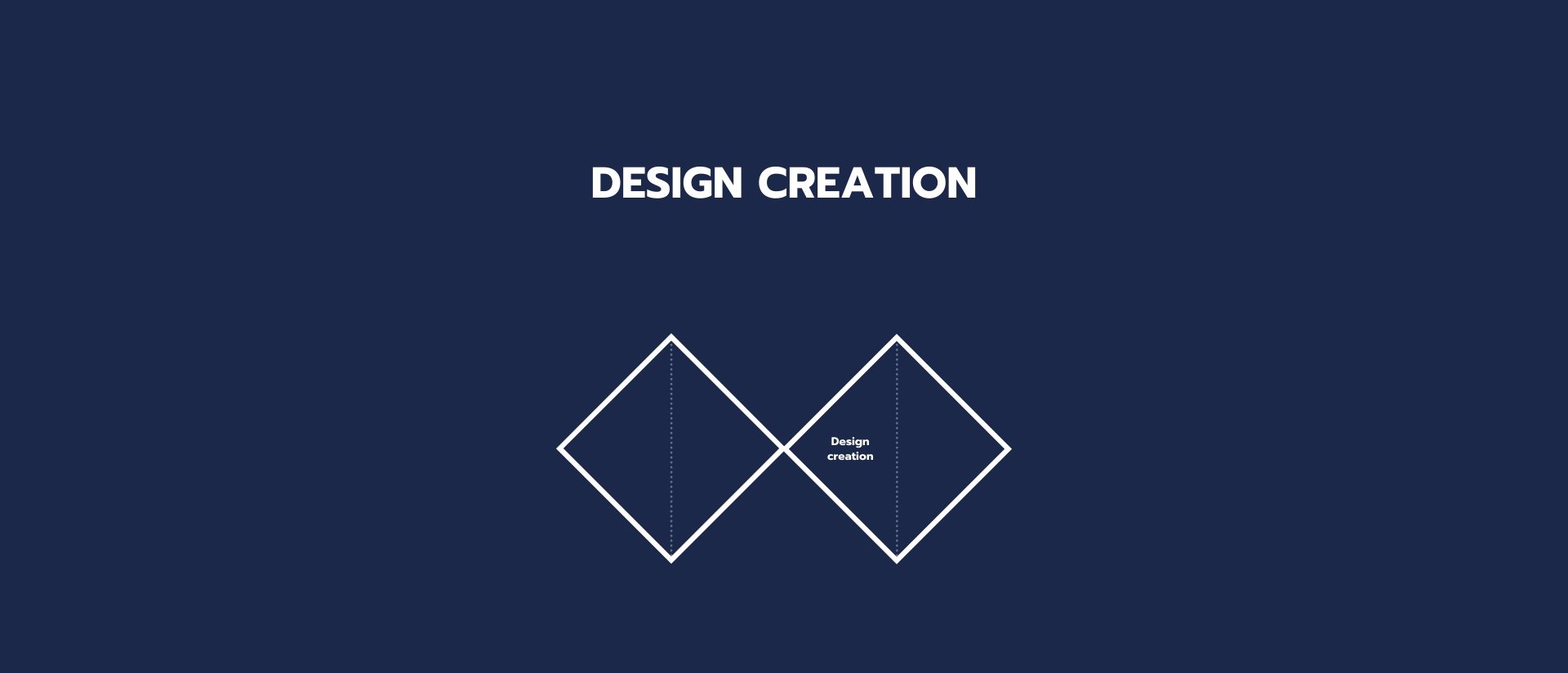 This is the fun part. We start with generating actual design ideas.