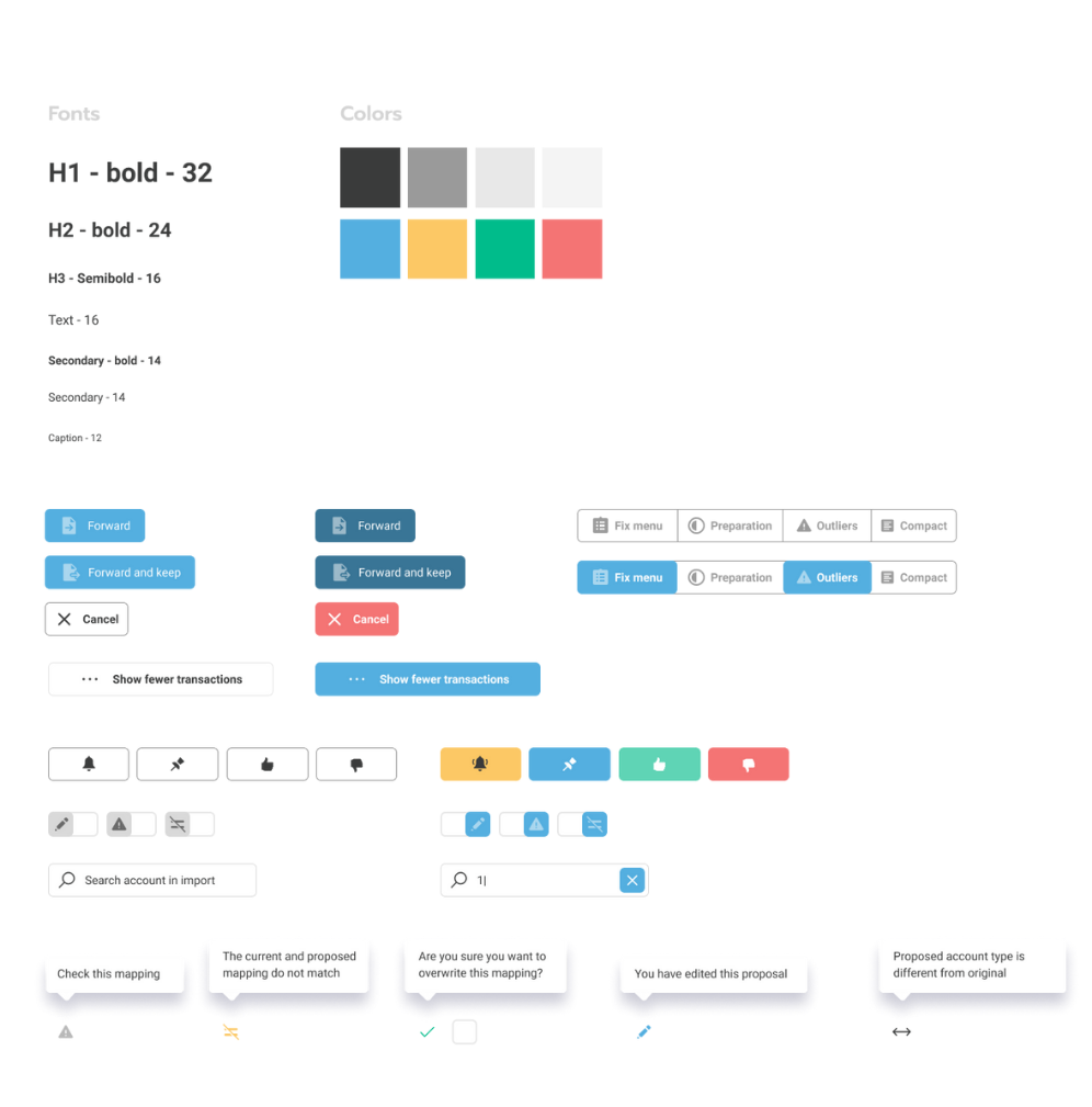 For the sake of consistency, standards, and better communication with developers we deliver a personalized UI kit. For the sake of consistency, standards, and better communication with developers we deliver a personalized UI kit.