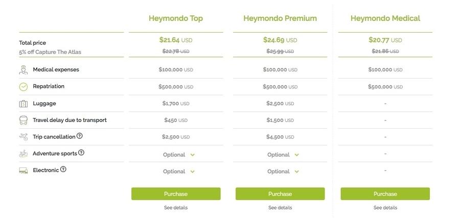 Heymondo insurance cost - 5 days for Mexico