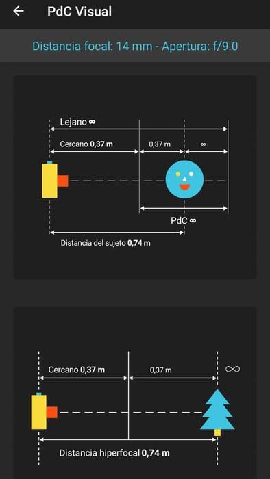Calculadora de distancia hiperfocal