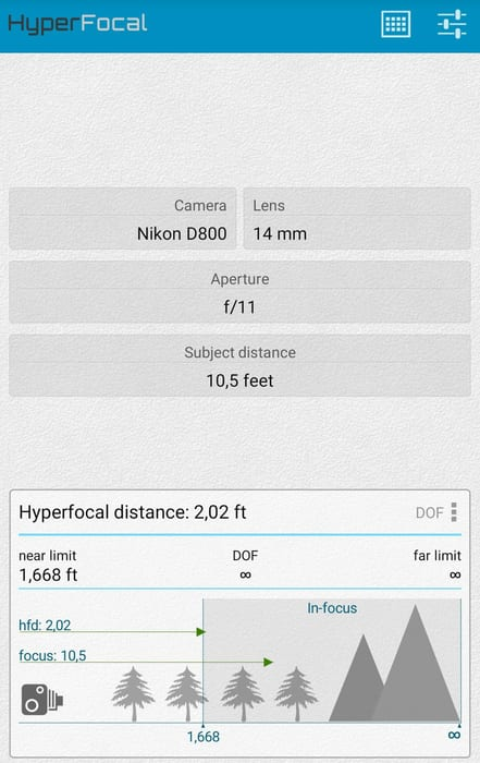 How to calculate hyperfocal distance in photography
