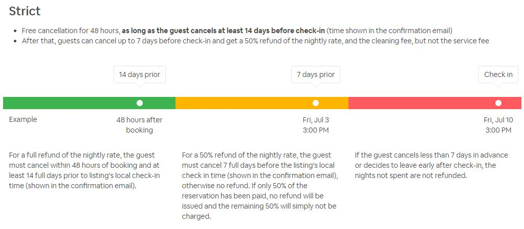 What is the best cancellation policy on Airbnb?