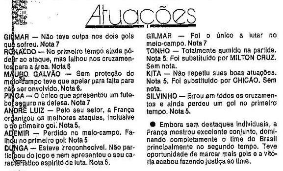 As notas do jornal O Globo para as atuações do Brasil